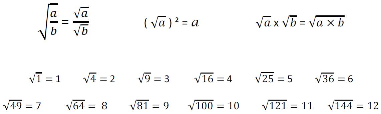 chapitre de maths 3ème brevet blanc